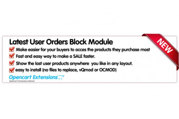 Previously Ordered Products Module