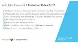 Auto Price Increment / Reduction Rules By GeoIP