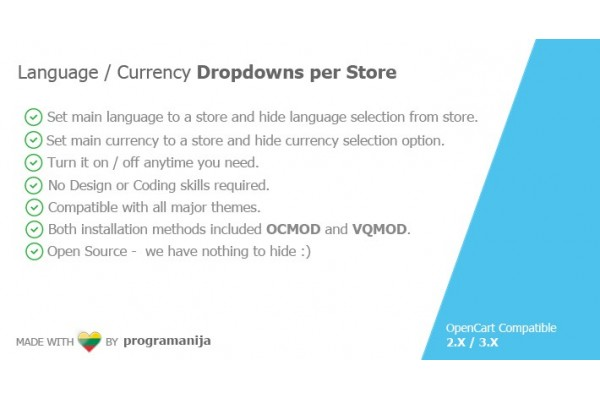Language And Currency Dropdowns Per Store